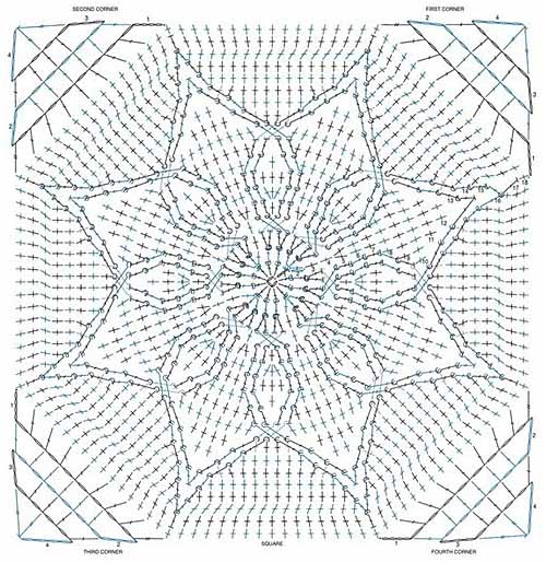 Плед из крупных квадратов