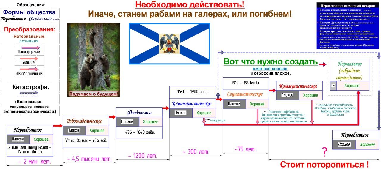 Мирная революция российского общества неизбежна. Иначе - смерть!