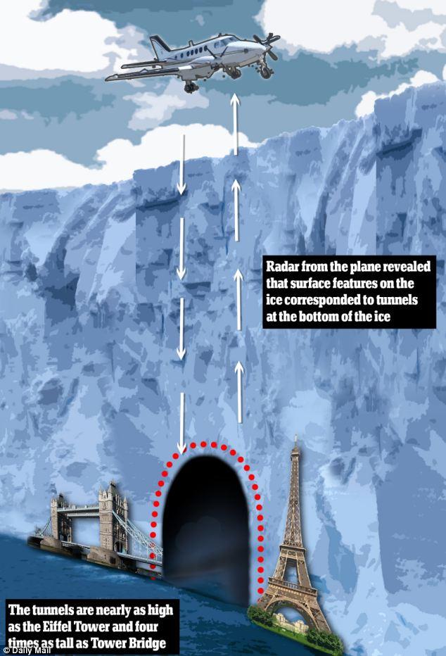 В Антарктиде обнаружили огромный тоннель - Славянская культура