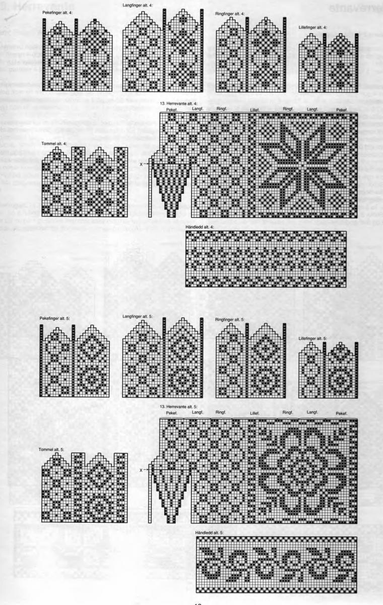 Узоры спицами схемы для варежек 13 фотография