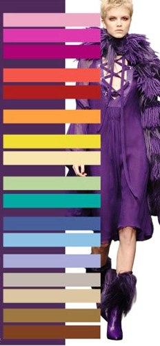 Модные полезности — цветовые сочетания в одежде