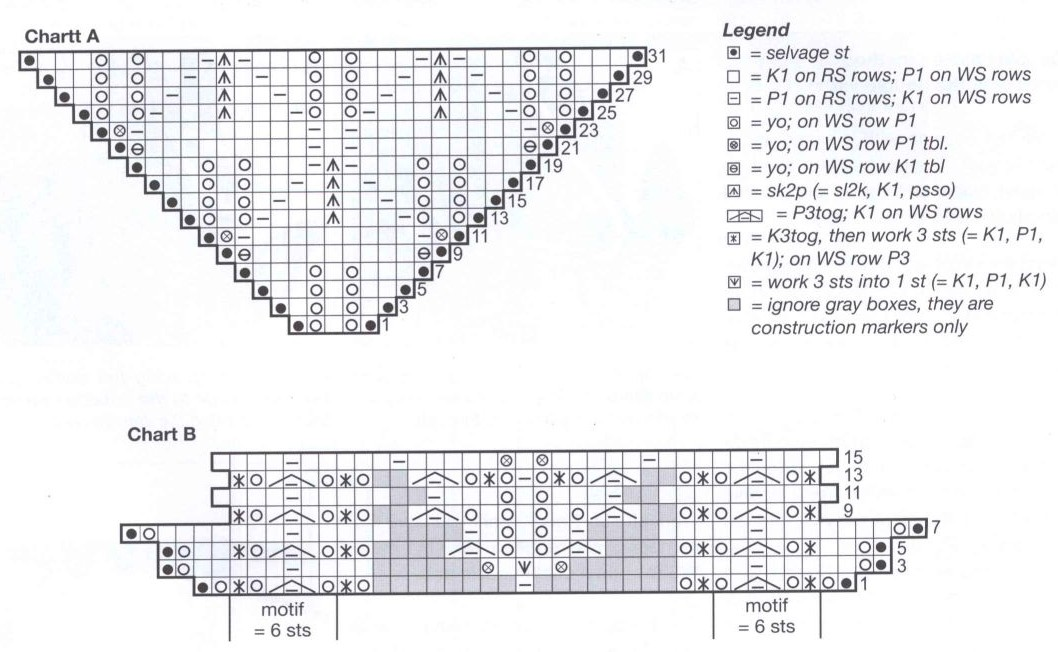 Схема вязания спицами вязаная шаль