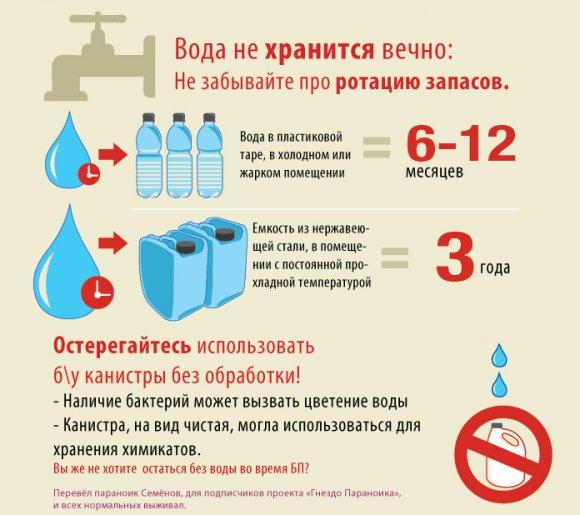 Сроки и способы хранения воды
