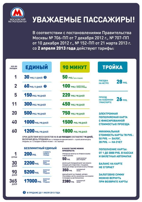 проезд в москве стоимость 2016 добраться Панган