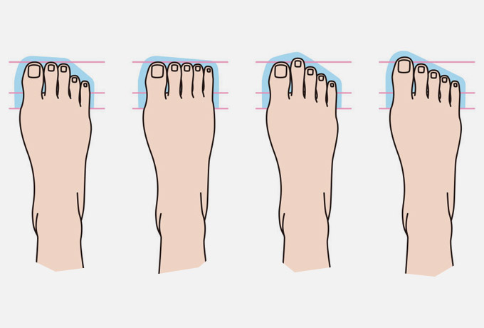 О каких секретах личности может рассказать форма ноги