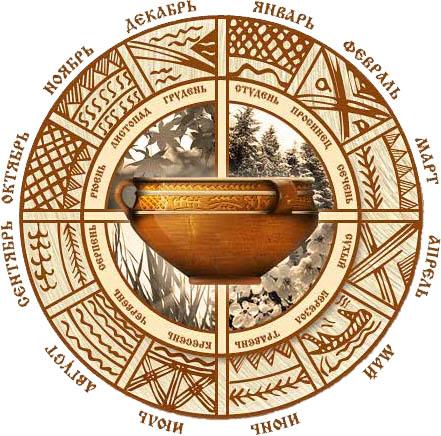 Правила посадки по народному (природному) календарю