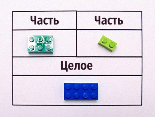 Интересный способ обучения детей математике с помощью кубиков Lego