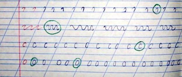 Метод «зеленой ручки»