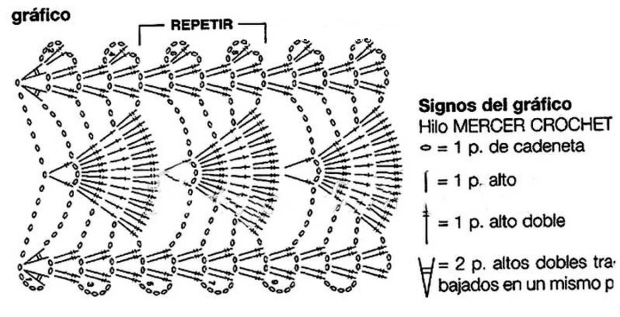 Кайма тесьма крючком схемы и описание