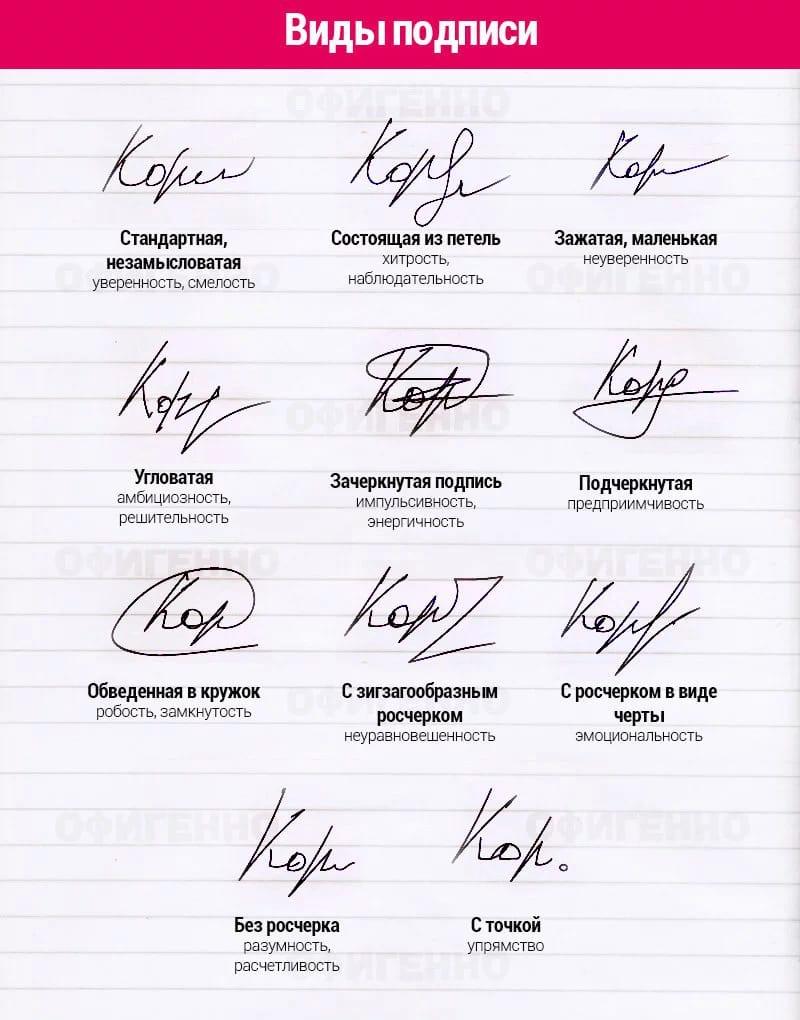 Почерк для росписи