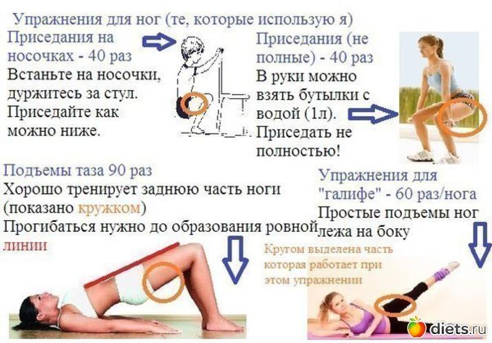 Как похудеть в ногах в ляшках в домашних условиях упражнения
