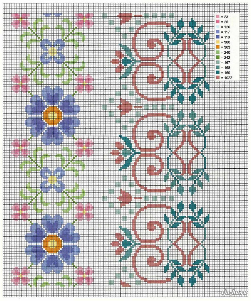 схема вышивки бордюра с синими цветами