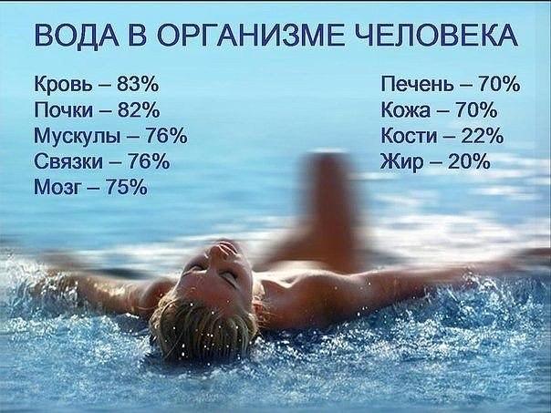 46 причин пить воду