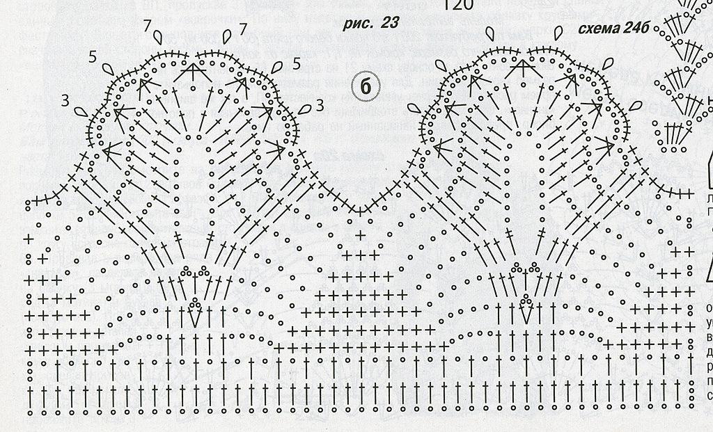 вязание каймы крючком со схемами Davemahitk