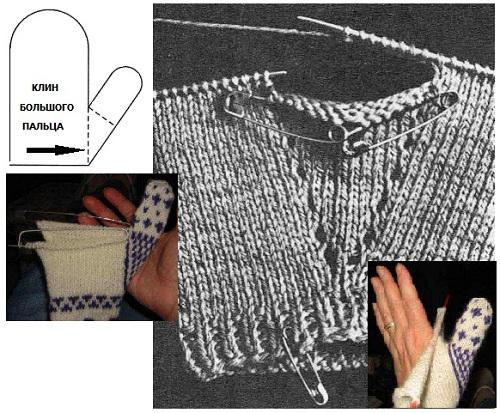 Связать палец у варежек спицами