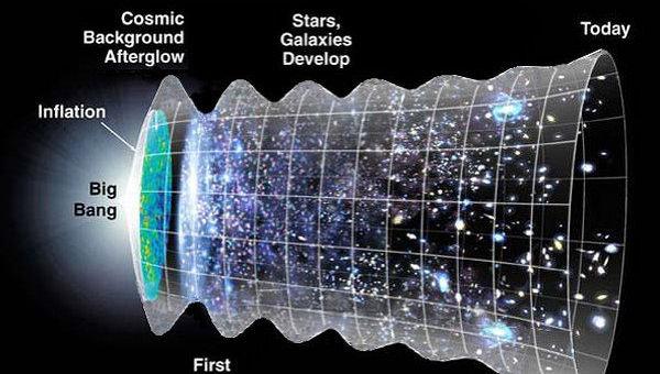 Астрофизики: расширение Вселенной замедлялось и ускорялось семь раз