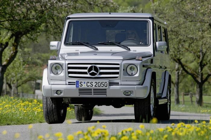 Четыре легендарных автомобиля-долгожителя, которые десятилетиями не сходили с конвейера