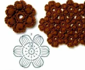 Вязание крючком цветок из пышного столбика 889