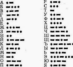 Русская азбука Морзе (морзянка)
