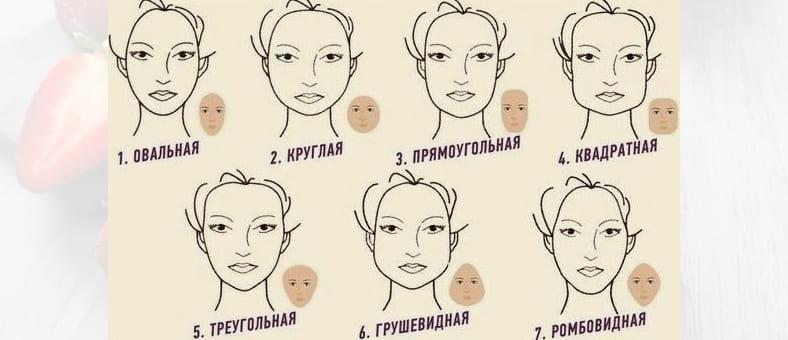 Стрижка по типу лица: определяем, выбираем, примеряем   Как выбрать стрижку или прическу онлайн