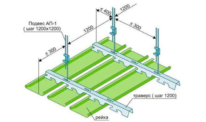 варианты реечных потолков