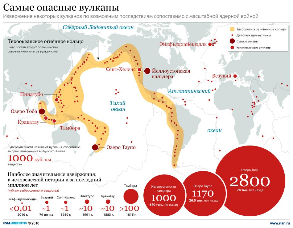 Тернистый путь  вулканолога Максима Криппы