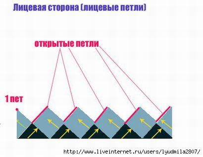 16-159x16 (410x316, 53Kb)