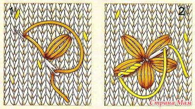 вышивка на вязаном полотне идеисоветы и схемы вышивки