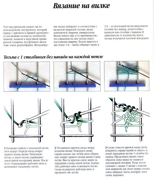 Как вязать на вилке по схеме