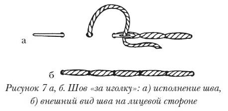 Объемная вышивка Основные приемы объемной вышивки. Шов «за иголку»