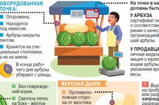 Как выбрать хороший арбуз?