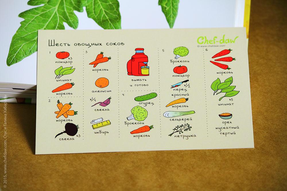 18 полезных советов и идей, которые наверняка пригодятся на кухне