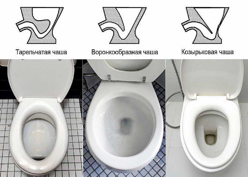 Для чего в советских унитазах делали полочку полочка, сантехника, унитаз