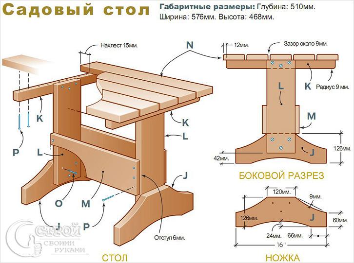 Как самому сделать деревянный стол видео