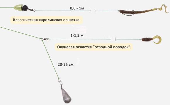 как ловить на отводной поводок проводка