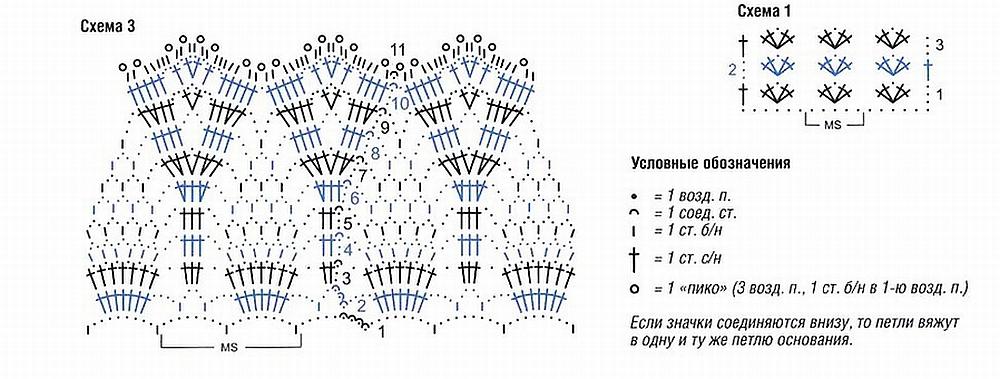 Схема низа вязание