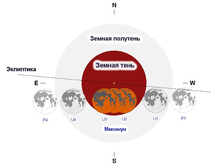 Полное лунное затмение 10 декабря 2011 г.