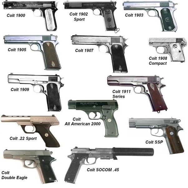Криминалистическая баллистика: ручное огнестрельное оружие