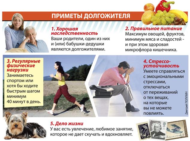 Пять признаков, что вы проживете до 100 лет