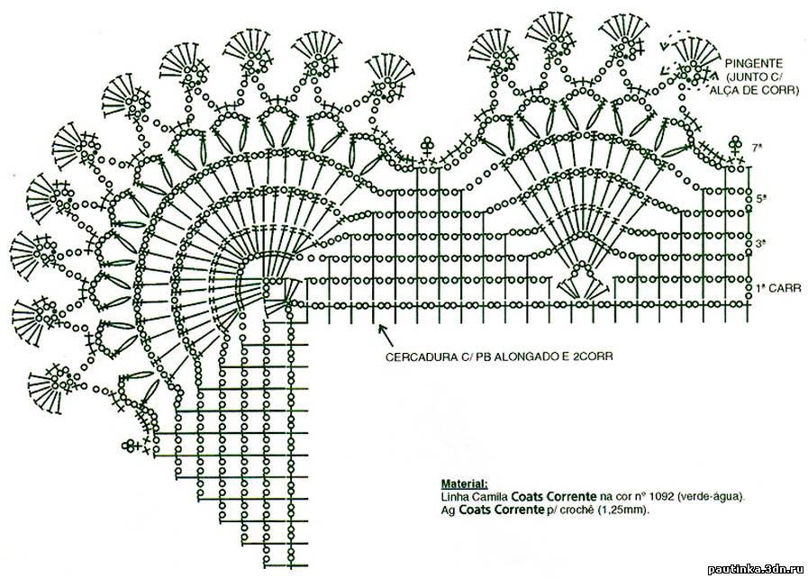 Схема вязания обвязки крючком 95