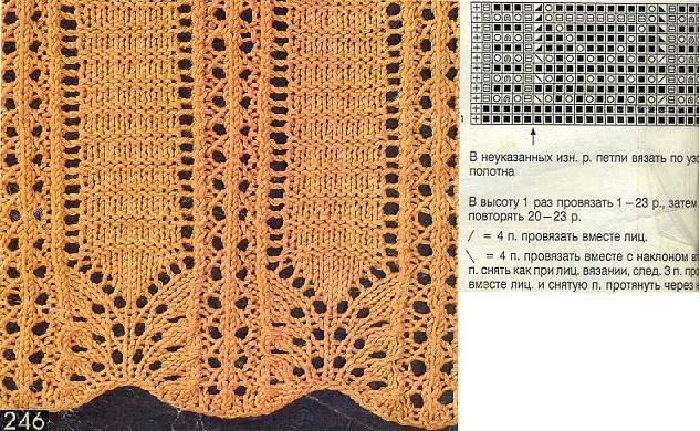 Схема вязания ажурного узора спицами неровный край