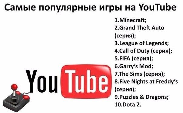Топ 10 игр YouTube