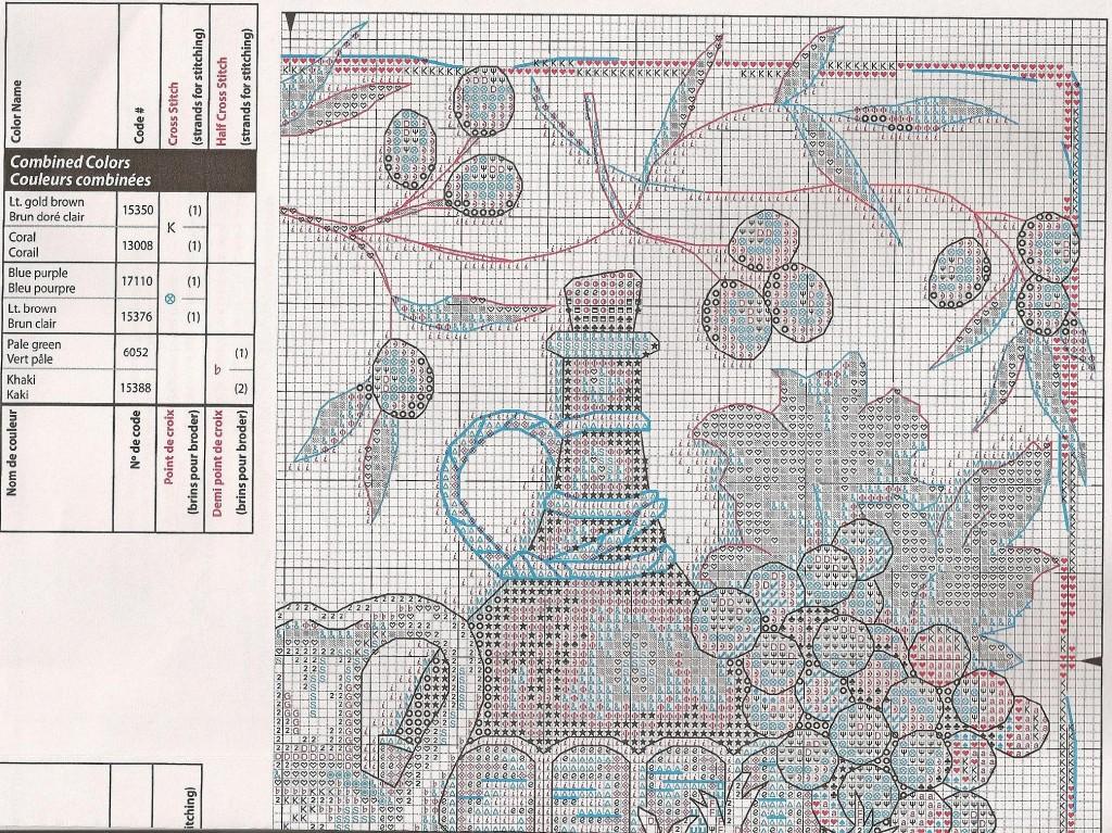 схемы вышивок дименшенс