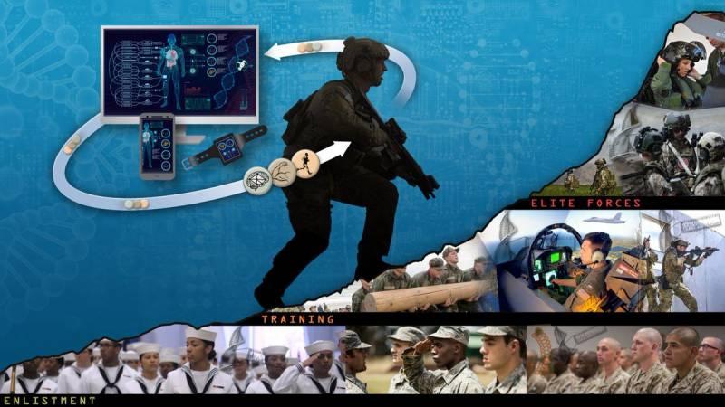 Бойцы на генетическом допинге. Новый проект DARPA