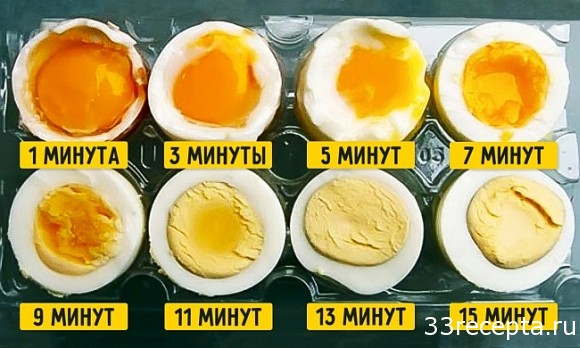 как правильно сварить пшенную кашу для прикормки