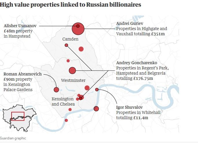 The Guardian угрожает российским олигархам
