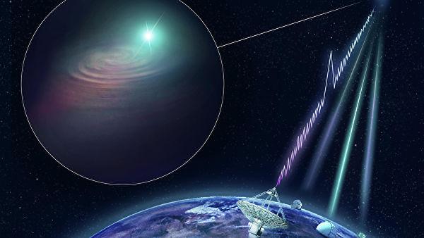 """Ученые впервые локализовали источник одиночных """"радиосигналов пришельцев"""""""