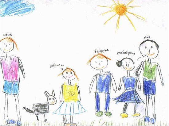 Как расшифровать рисунок ребенка с изображением семьи?