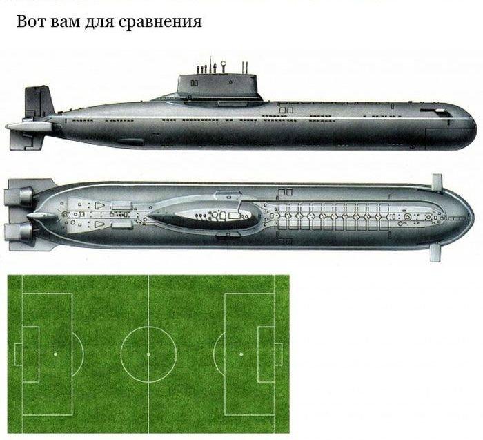 """Гигантская подводная лодка проекта 941 - """"акула"""" интересно, подлодка, сравнения, факты"""