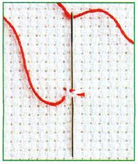 Вышивание по ткани Аида нечетным количеством нитей (фото 4)